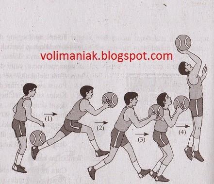 jenis teknik menembak basket
