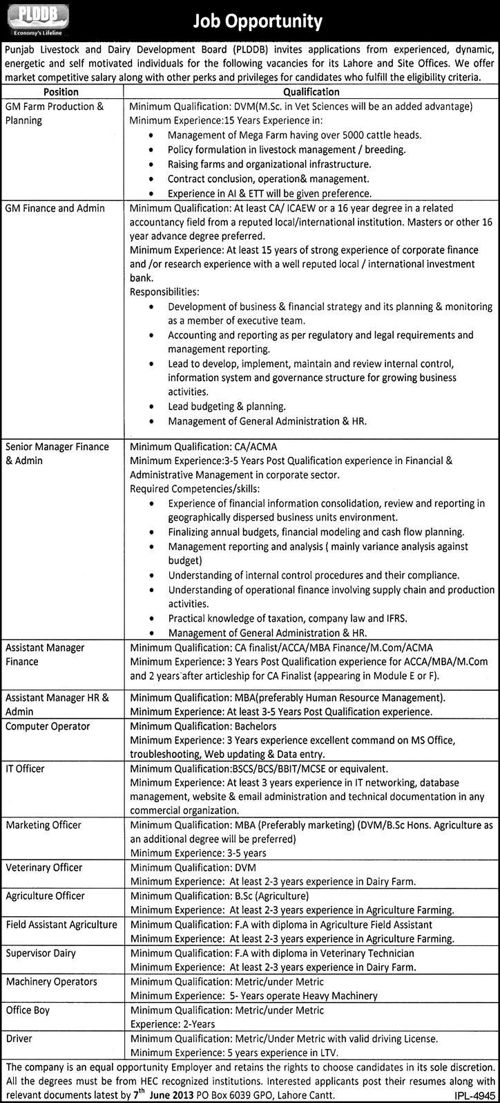 Vacancies in Punjab Livestock & Dairy Development Board, Lahore