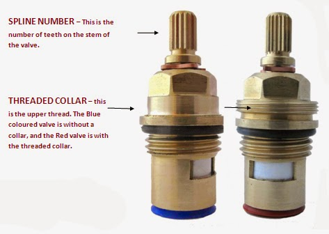 How to find the correct replacement ceramic disc cartridge/ valve ...
