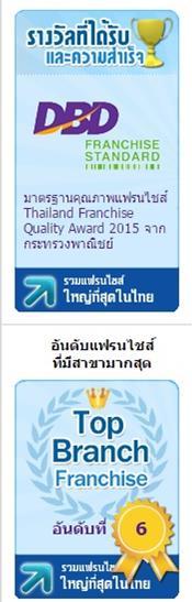 อันดับแฟรนไชส์ของไทย