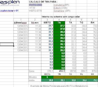 aplicativo para cálculo de tbn