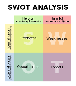swot analysis girl scouts america