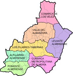 ¿CONOCES TU PROVINCIA?