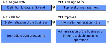 symbiosis assignments management information system