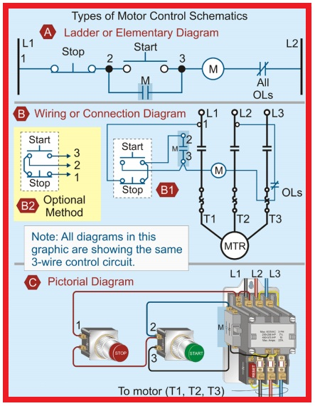 Types%2Bof%2BMotor%2BControl%2BSchematics types of motor control schematics non stop engineering motor control diagram at soozxer.org