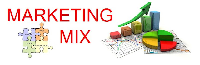 El marketing Mix-Plan de marketing