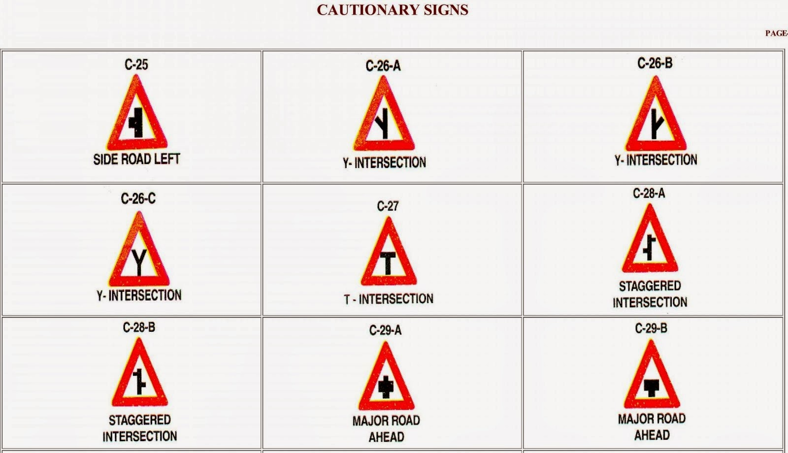 Rto learners licence traffic signs what when why how rto learners licence traffic signs buycottarizona Image collections