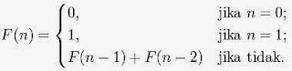 Program Deret Fibonacci dalam Bahasa C