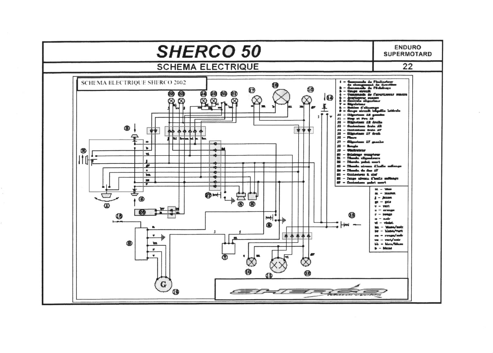 electric car  sherco schema for electric car