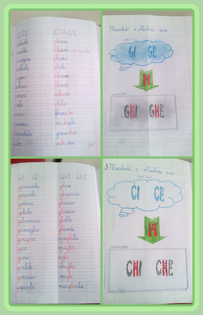 Estremamente La scuola in cartella: ORTOGRAFIA: suoni duri e suoni dolci (1) BD27