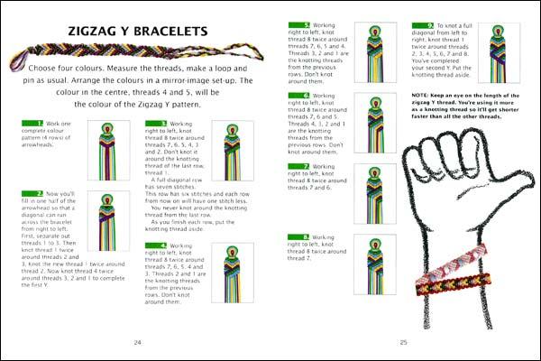 Bracelet Mold Galleries Bracelet Instructions