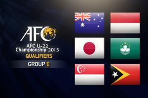 hasil pertandingan sepakbola piala asia U-22 AFC Grup E