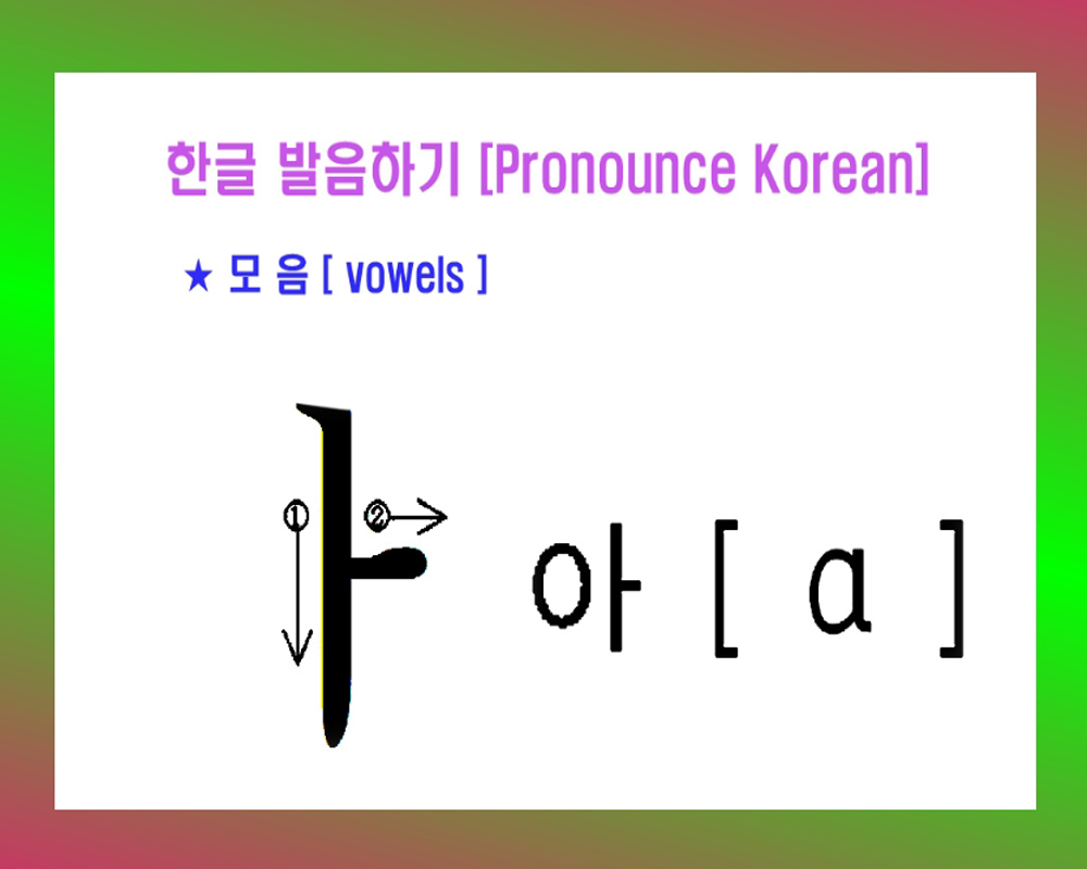 how to pronounce i love you in korean
