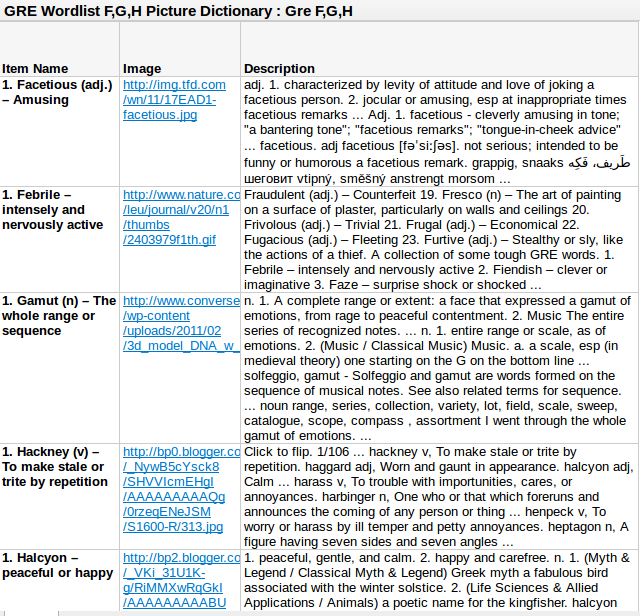 barron's revised gre word list pdf