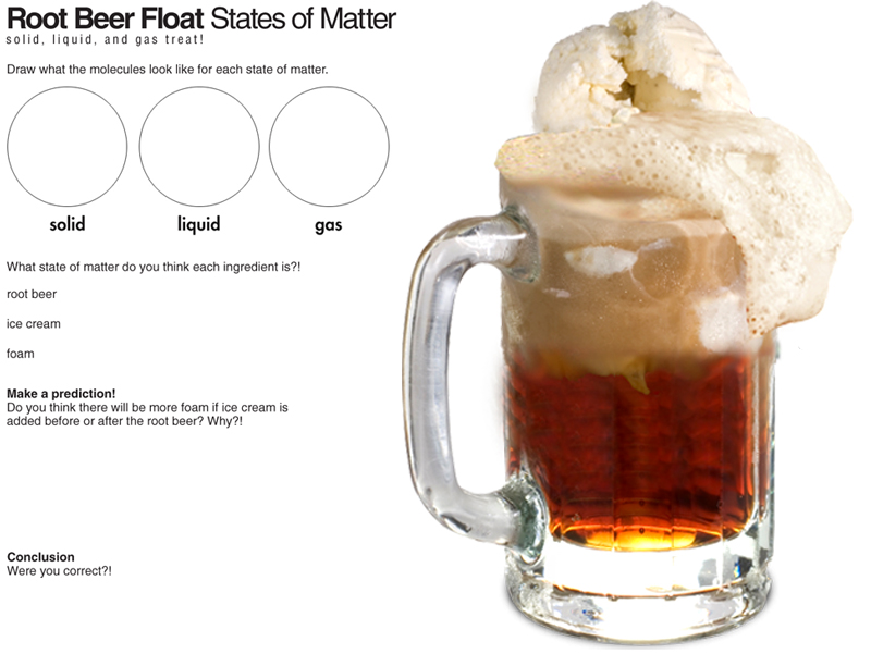 Root Beer Float Drawing Root beer float science