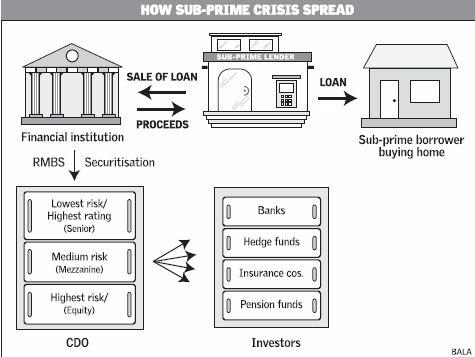 a discussion of the solutions to the subprime crisis Making sense of the subprime mortgage and credit crisis  explore various solutions to mitigate  technical discussion of the origins of the subprime mortgage.