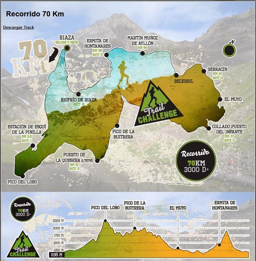 I Riaza Trail Challenge 2014