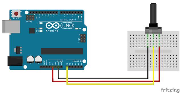 Java buddy javafx jssc communicate with arduino