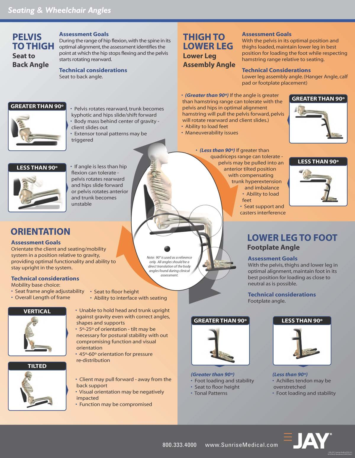 utah assistive technology program seating and positioning posters