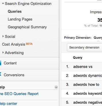 Google Analytics: SEO Queries.