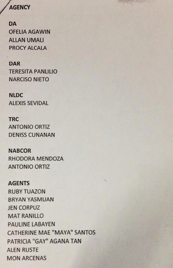 Napoles List of Politicians
