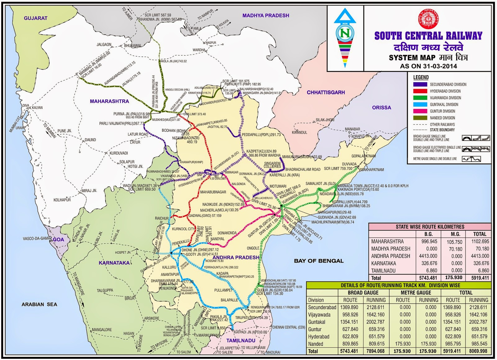 Zonal Railways! South Central Railway of India Railways