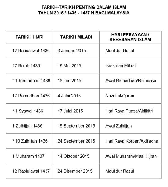 Tarikh Penting Islam tahun 2015 - 1436H/1437H