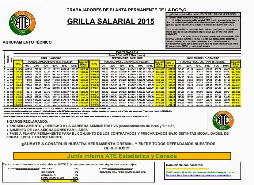 Grilla Salarial Docente Marzo 2016 | apexwallpapers.com