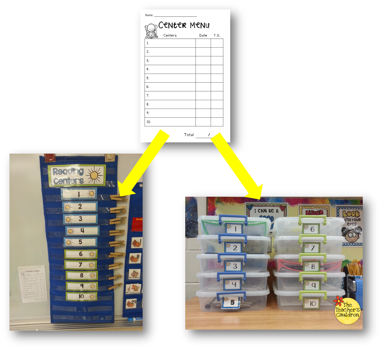 managing literacy centers with adult