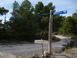 Indicadores de la ruta del Císter