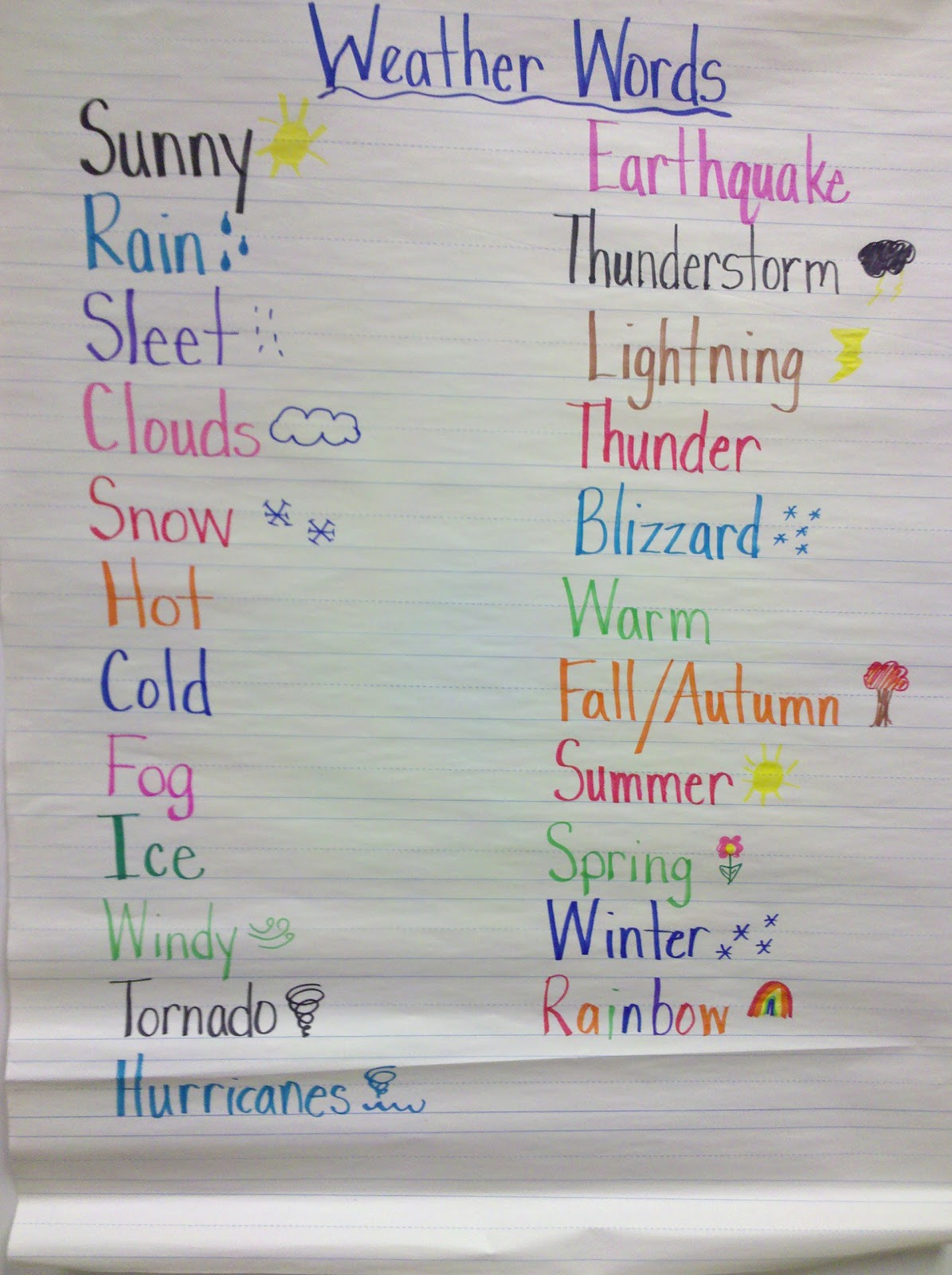 Sixth Grade Classroom Decorations ~ Teaching addict weather