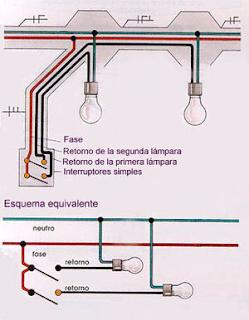 Guia basica para hacer una instalacion electrica residencial - Hacer instalacion electrica domestica ...