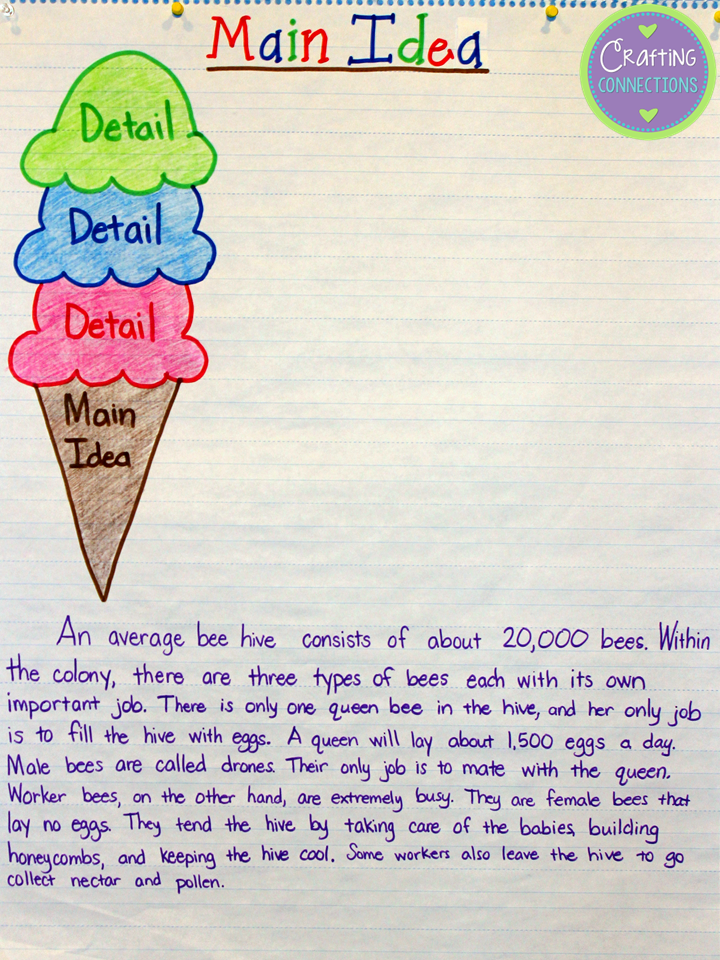 Crafting Connections Main Idea Anchor Chart FREE worksheet – Main Idea and Details Worksheets