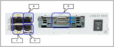 Refer to the exhibit. For connecting two routers with an Ethernet crossover cable, which interface should be used?