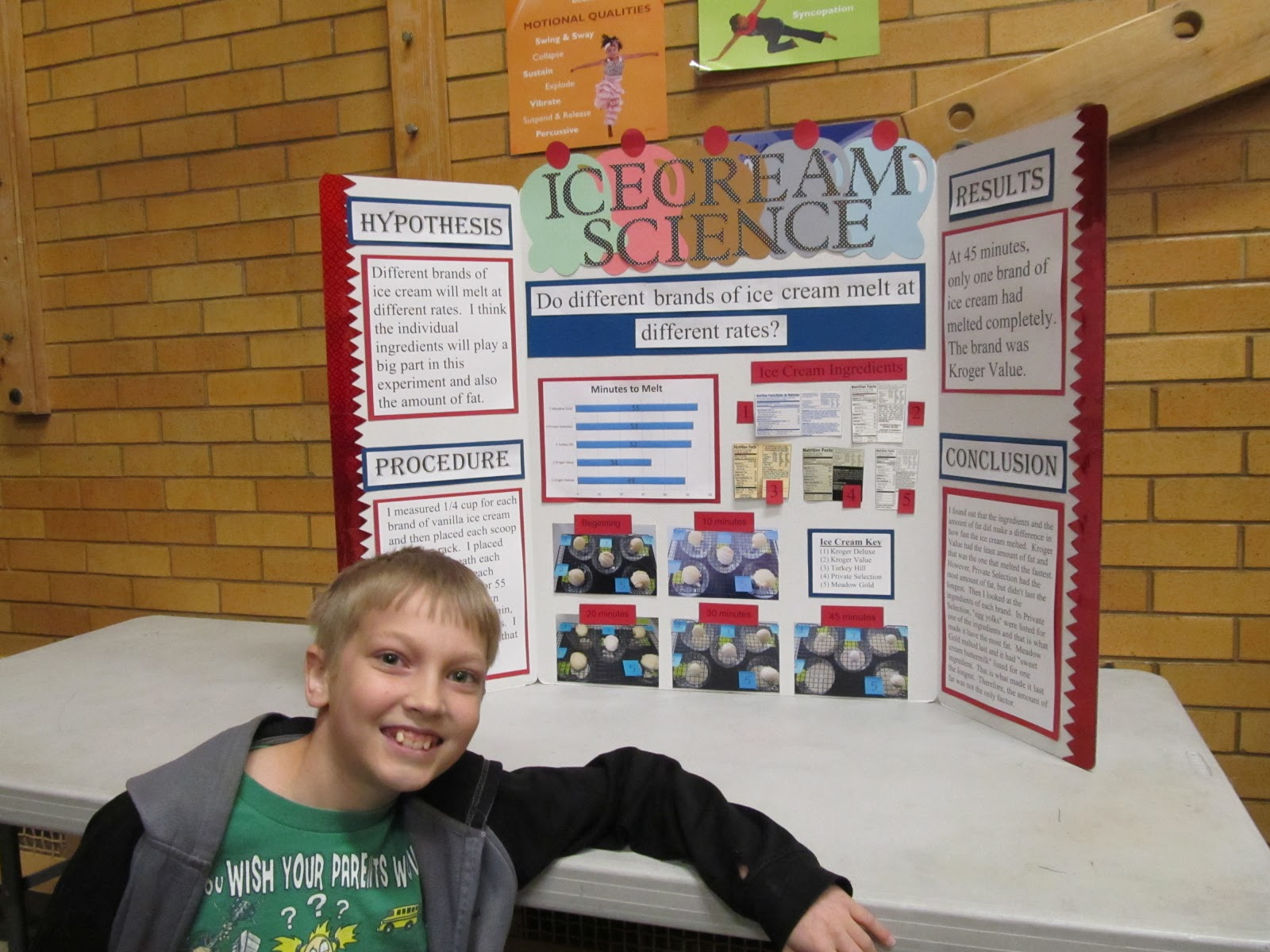 sciece fair projects Start talking to your child early about narrowing down the types of science fair projects that interest him here are some creative science fair project ideas to.