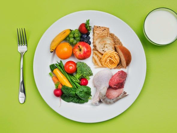 How to Lose Weight With the Paleo Diet