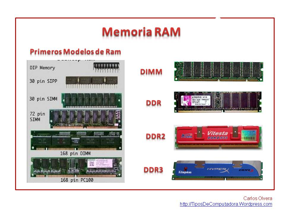 an overview of ram Overview and tips for using stm32f303/328/334/358xx ccm ram with iar ewarm, keil mdk-arm and gnu-based toolchains introduction the.
