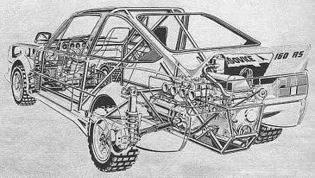 Skoda MTX 160RS