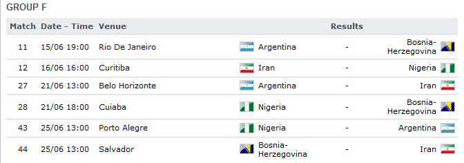 World Cup 2014 Group F Matches Fixtures TimeTable