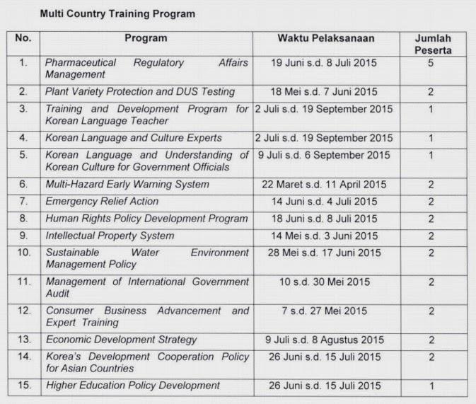 Lowongan Pelatihan Kerja di Republik Korea