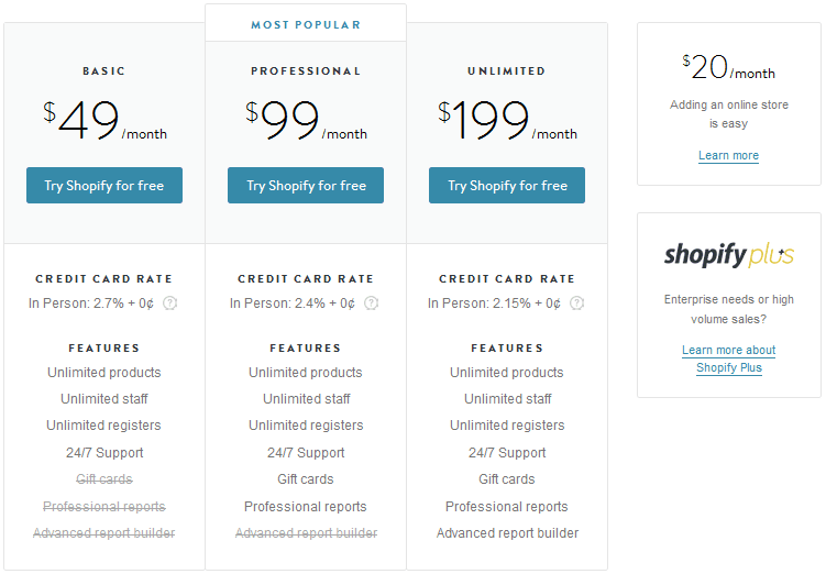 Shopify In Store Prices Only