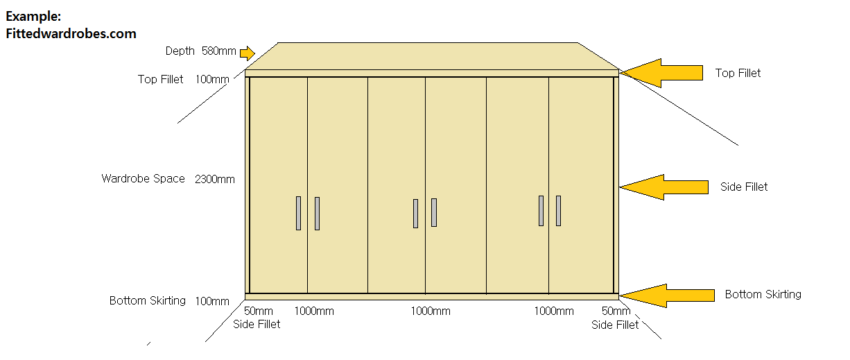 22 pictures how to make fitted wardrobes lentine marine 15815 Build your own bedroom wardrobes