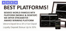 Platform Trading Forex Agea  Online