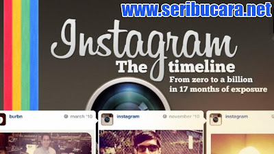 TIps Cara Memperbanyak Followers Instagram