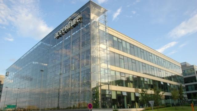 Accenture Recruitment