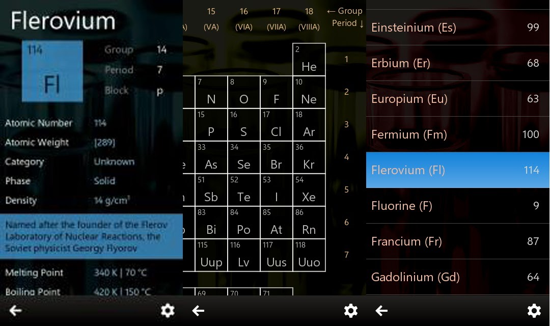 Nokia belle apps advanced periodic table the best ever periodic advanced periodic table the best ever periodic table for nokia belle smartphones urtaz Images