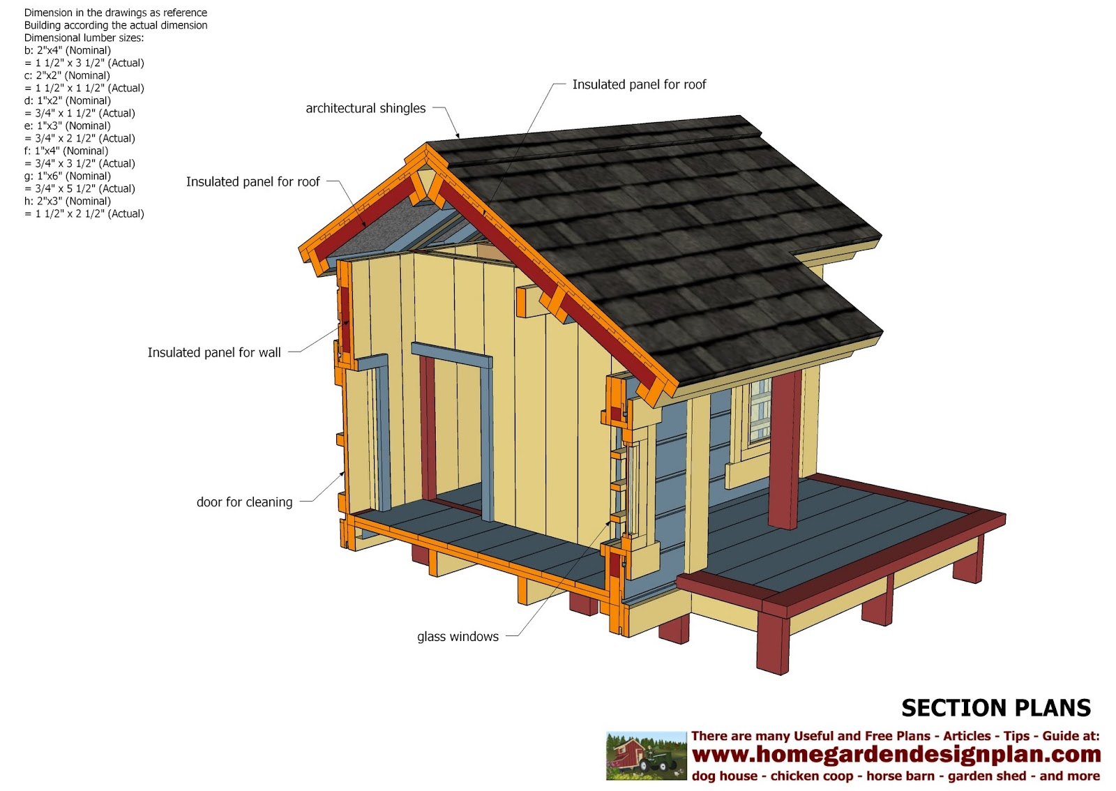 Insulated dog house plans for large dogs free - photo#4