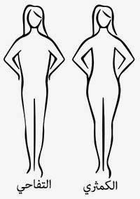 شكل الجسم التفاحي والكمثري