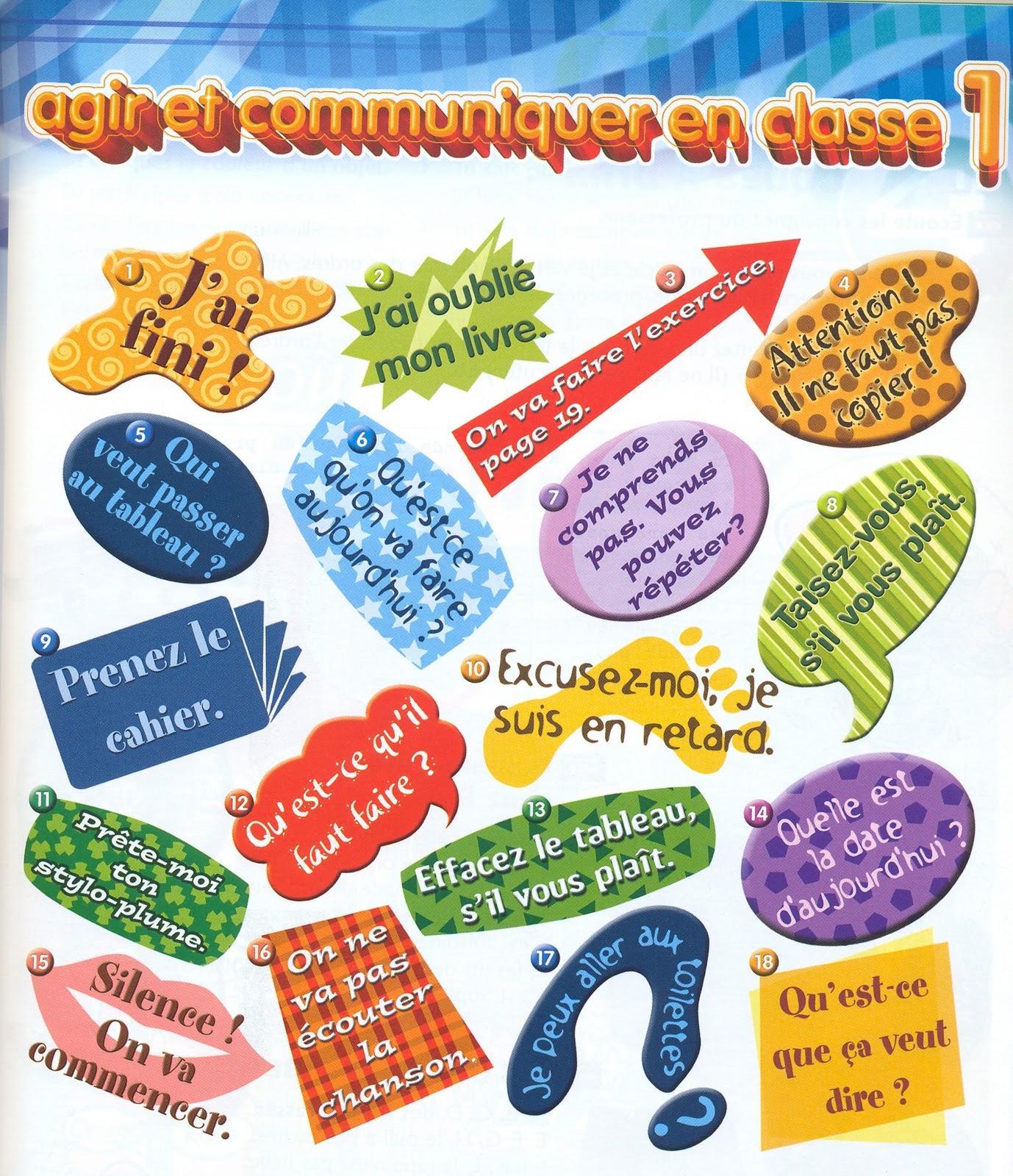 Connu Clase de frances: COMMUNIQUER EN CLASSE AK76