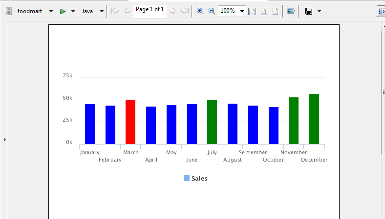 Jaspersoft Bi Suite Tutorials Conditional Colors To The Bars Of